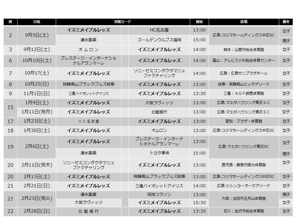 45JHL大会メイプル日程2.jpg